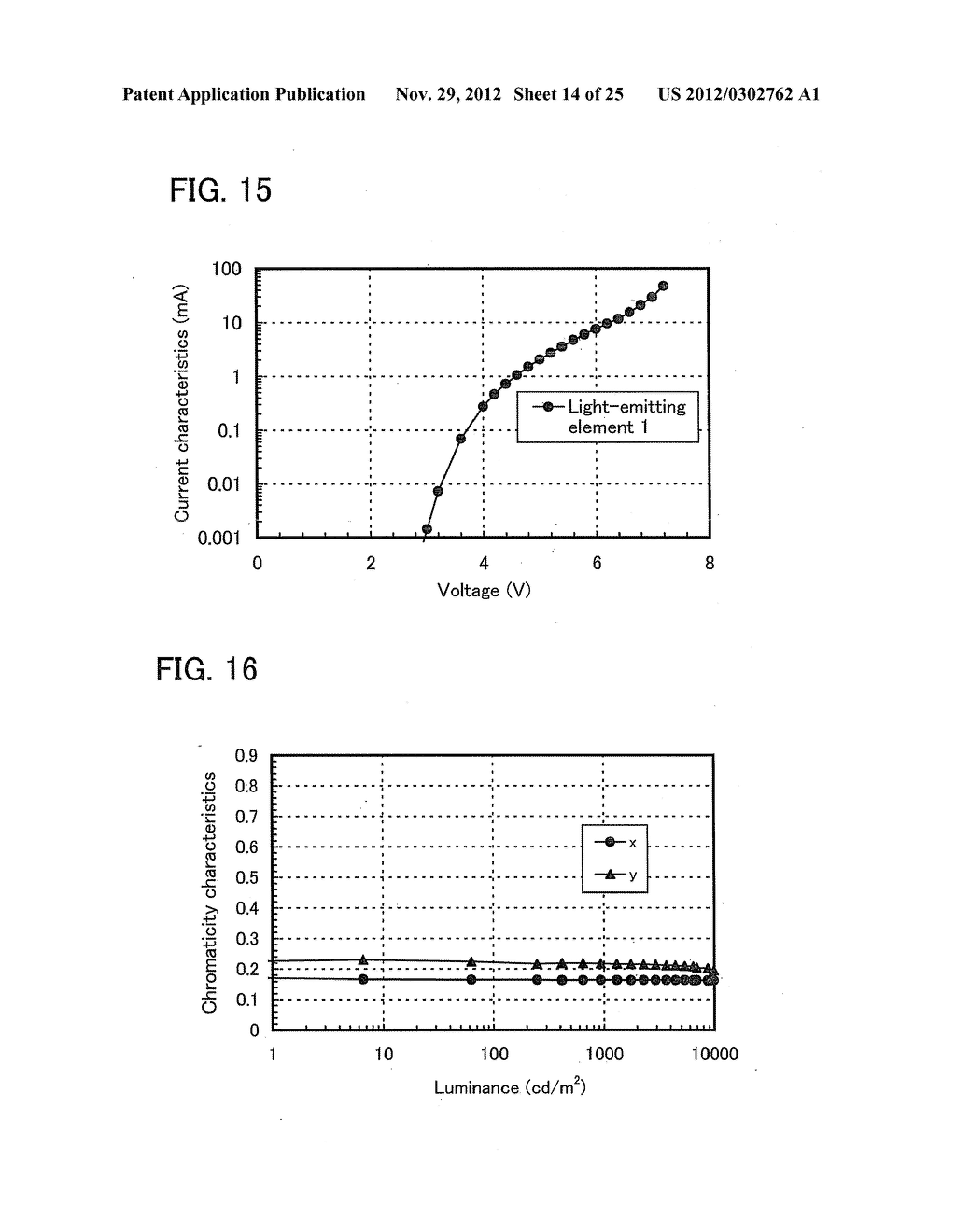 Carbazole Compound, Light-Emitting Element, Light-Emitting Device,     Electronic Device, and Lighting Device - diagram, schematic, and image 15