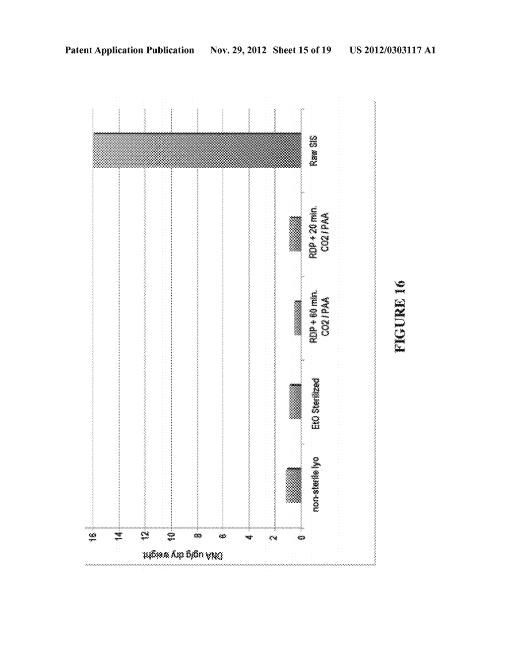 EXTRACELLULAR MATRIX MATERIAL CONDUITS AND METHODS OF MAKING AND USING     SAME - diagram, schematic, and image 16