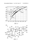 ROBUST ESTIMATION OF BIODIESEL BLEND RATIO FOR ALTERNATIVE FUEL COMBUSTION diagram and image