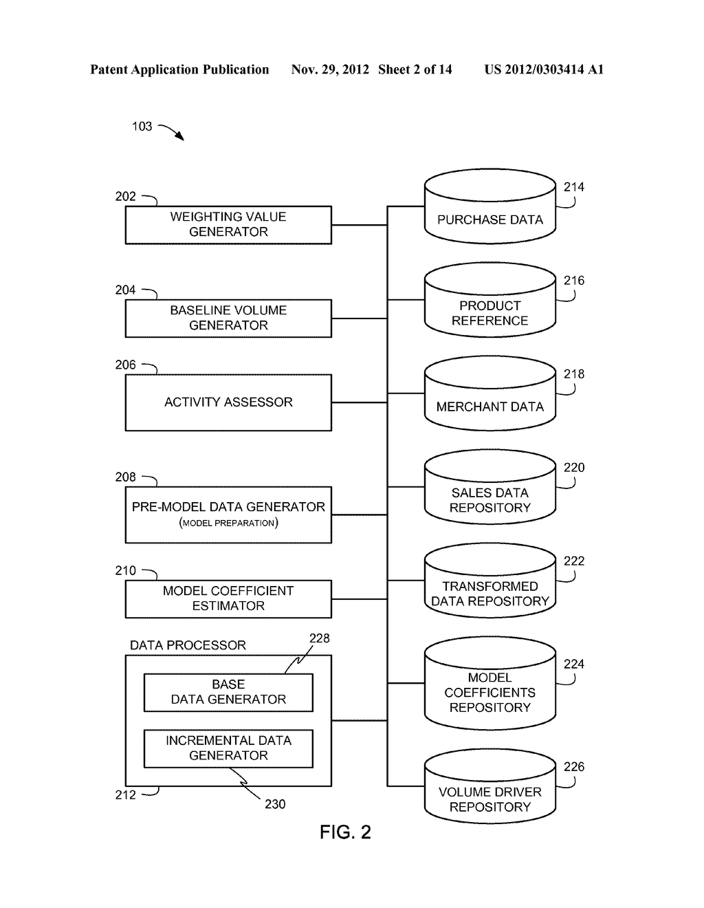 METHODS AND APPARATUS TO DETERMINE EFFECTS OF PROMOTIONAL ACTIVITY ON     SALES - diagram, schematic, and image 03
