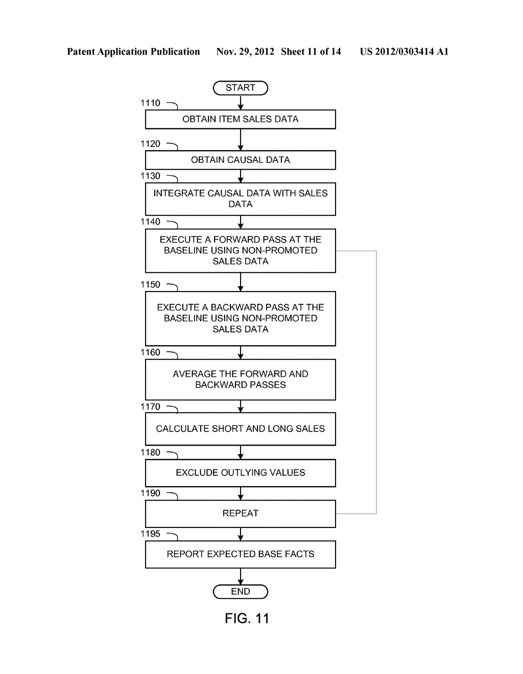 METHODS AND APPARATUS TO DETERMINE EFFECTS OF PROMOTIONAL ACTIVITY ON     SALES - diagram, schematic, and image 12