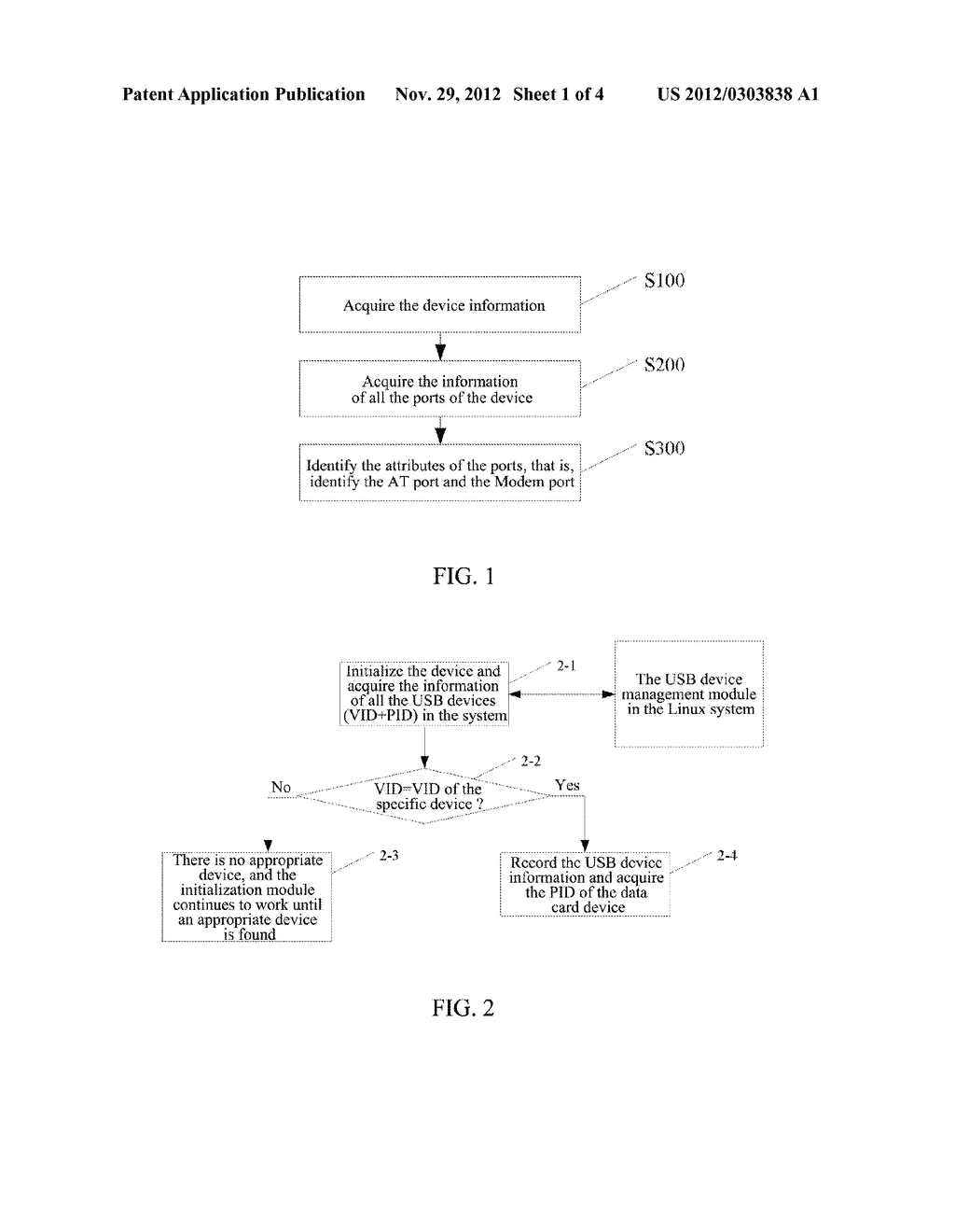 METHOD AND DEVICE FOR IDENTIFYING DEVICE PORTS OF DATA CARD IN LINUX     SYSTEM - diagram, schematic, and image 02