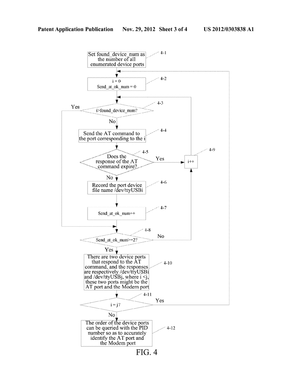 METHOD AND DEVICE FOR IDENTIFYING DEVICE PORTS OF DATA CARD IN LINUX     SYSTEM - diagram, schematic, and image 04