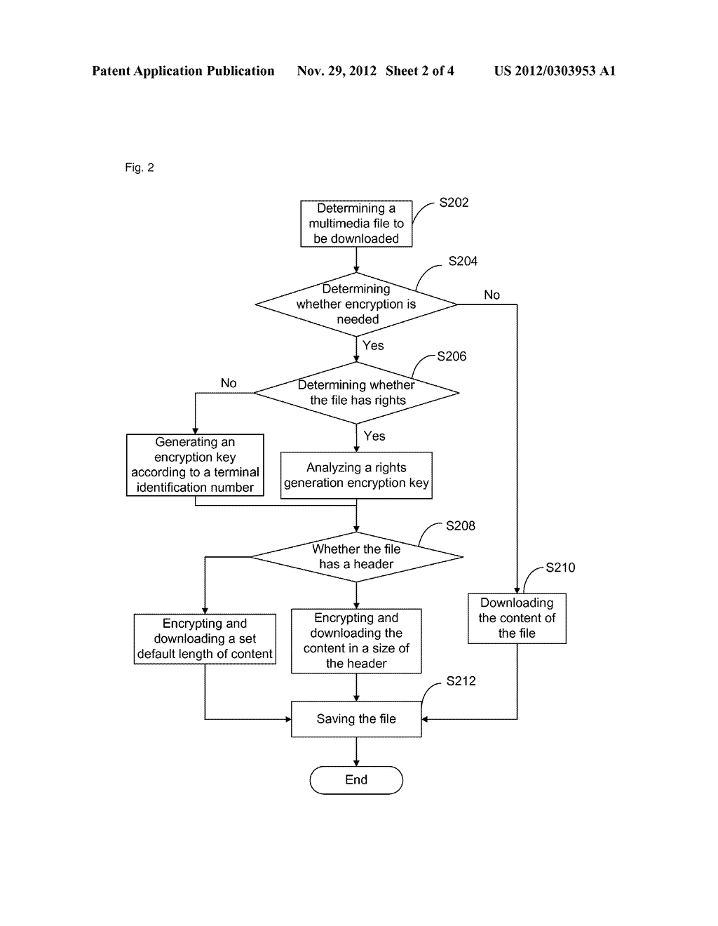 Method and terminal equipment for applying digital rights management - diagram, schematic, and image 03