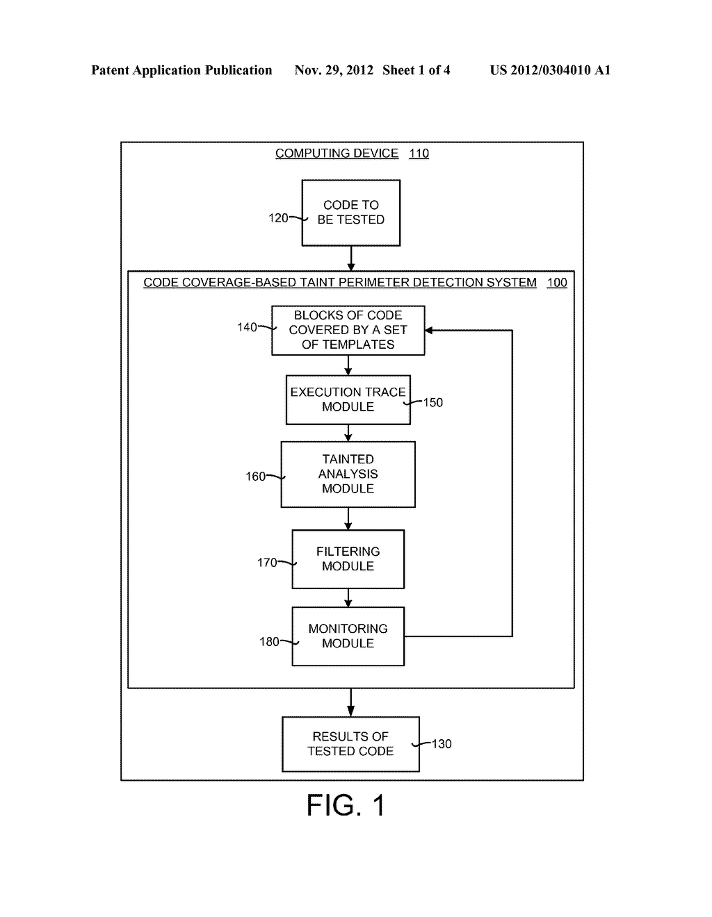 CODE COVERAGE-BASED TAINT PERIMETER DETECTION - diagram, schematic ...