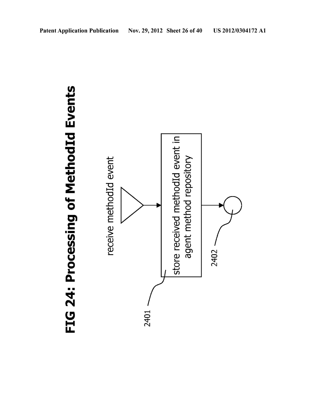 Method and System for Transaction Controlled Sampling of Distributed     Hetereogeneous Transactions without Source Code Modifications - diagram, schematic, and image 27
