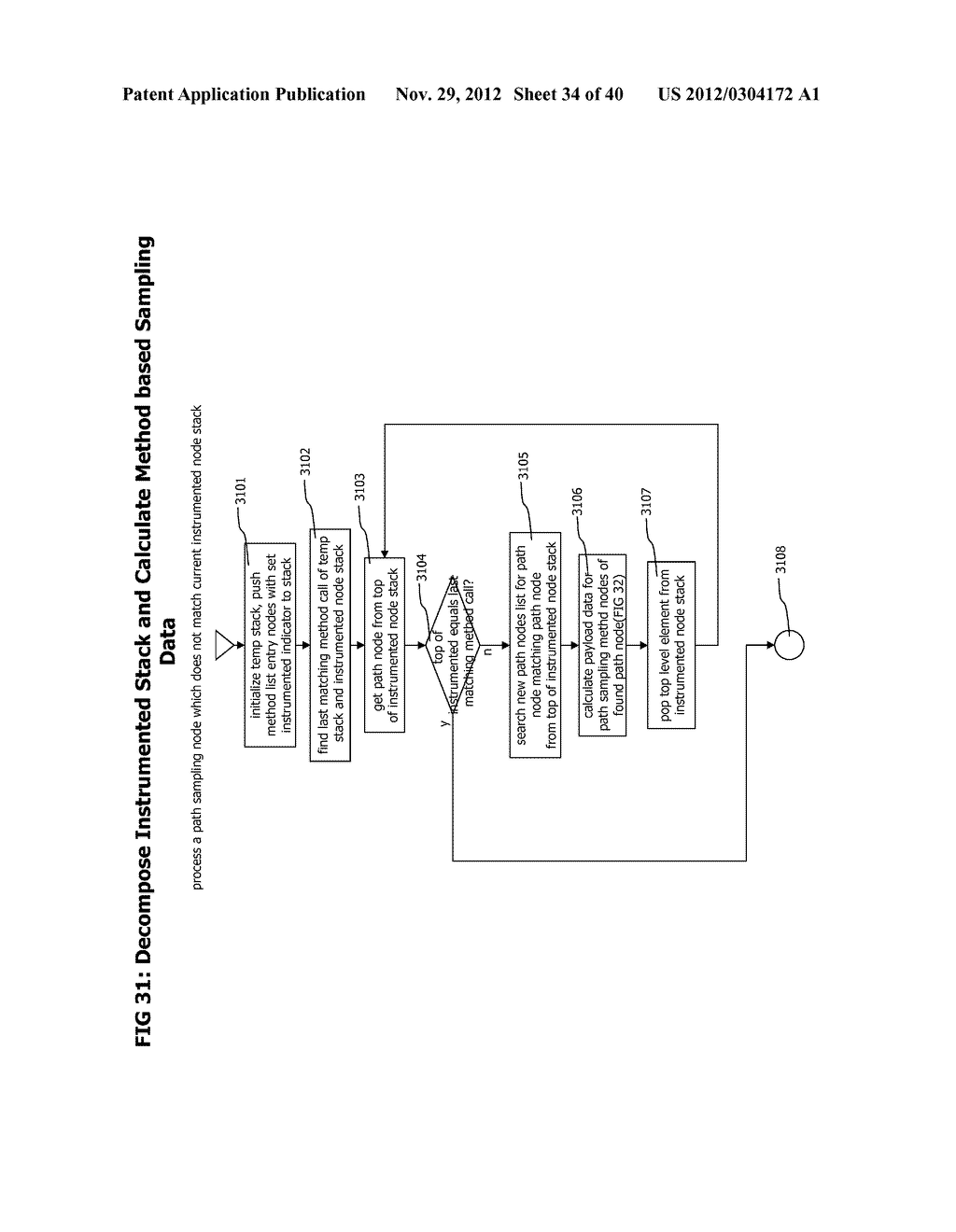Method and System for Transaction Controlled Sampling of Distributed     Hetereogeneous Transactions without Source Code Modifications - diagram, schematic, and image 35