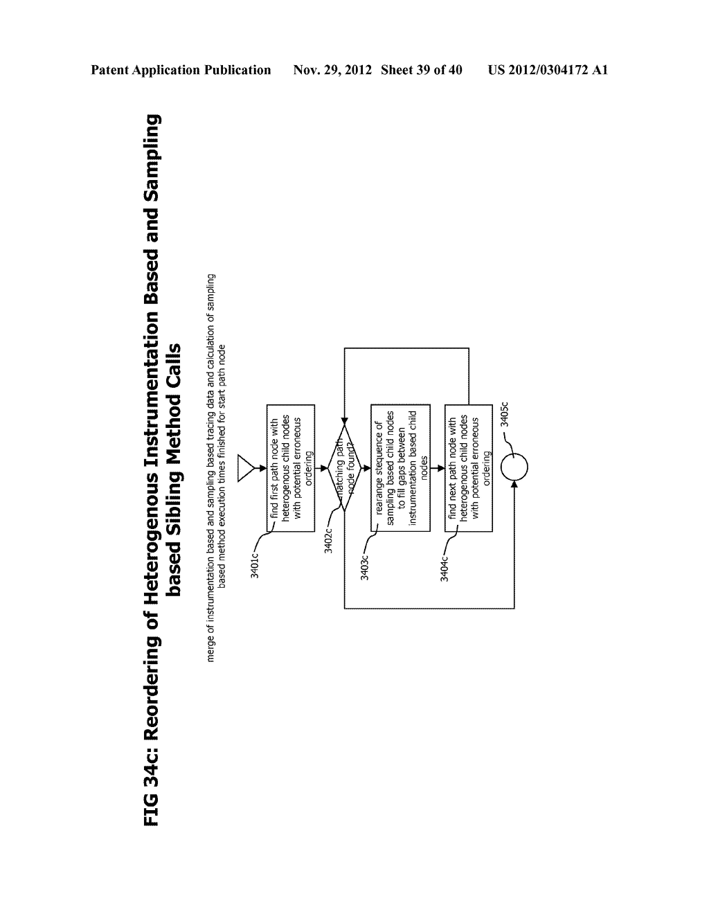 Method and System for Transaction Controlled Sampling of Distributed     Hetereogeneous Transactions without Source Code Modifications - diagram, schematic, and image 40