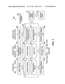 METHOD AND SYSTEM FOR INFORMATION TECHNOLOGY ASSET MANAGEMENT diagram and image