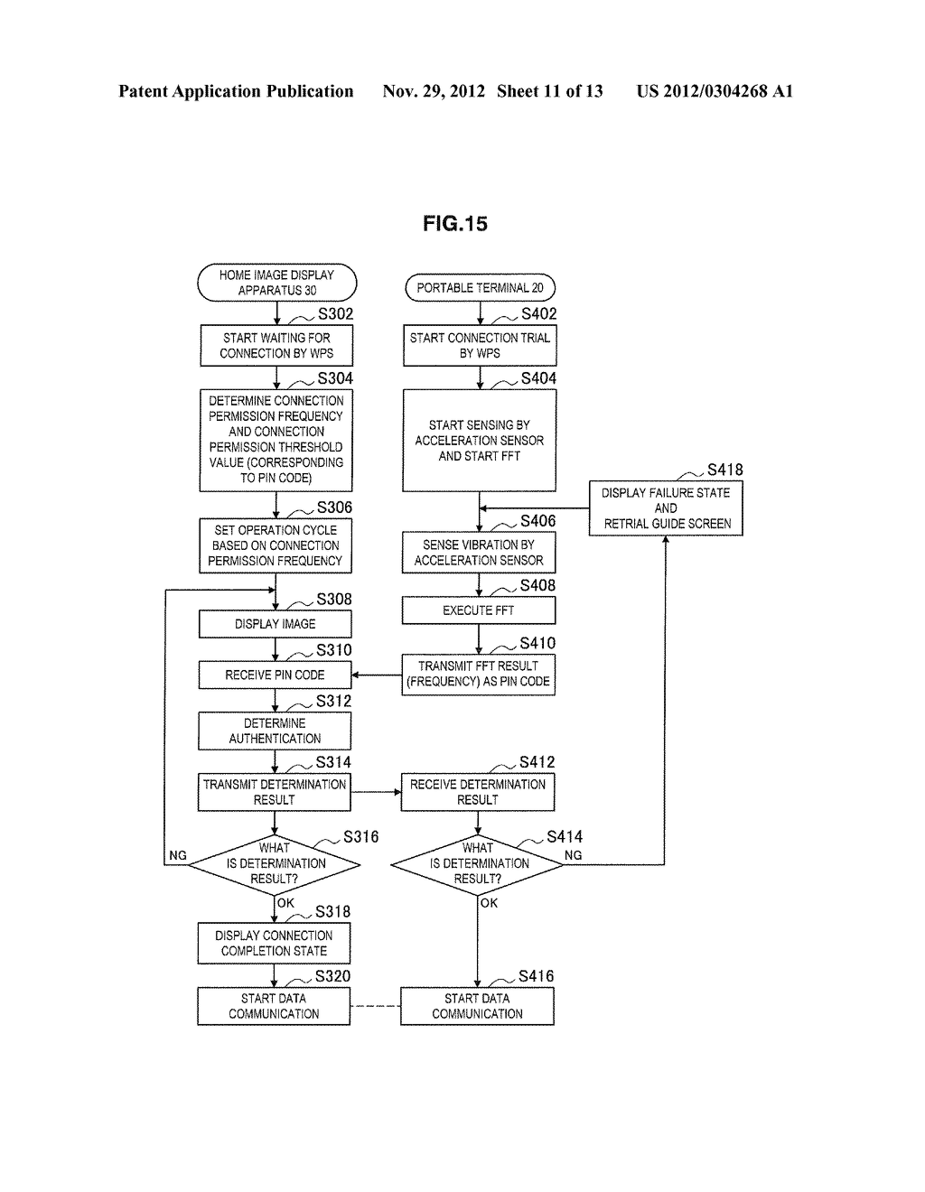 INFORMATION PROCESSING APPARATUS, INFORMATION PROCESSING METHOD, PROGRAM,     AND INFORMATION PROCESSING SYSTEM - diagram, schematic, and image 12