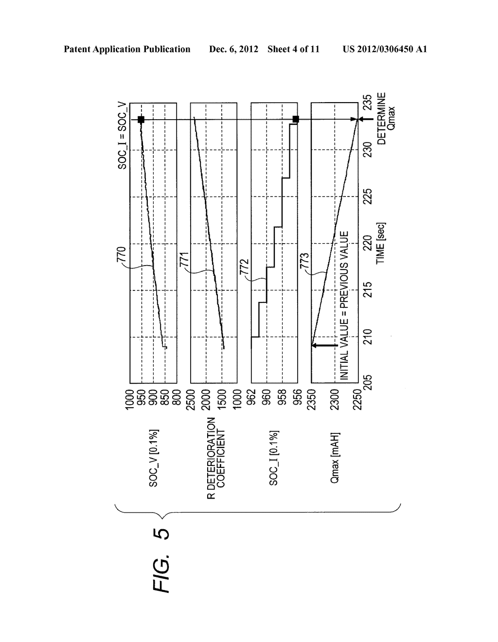 Semiconductor Integrated Circuit Having Battery Control Function and     Operation Method Thereof - diagram, schematic, and image 05