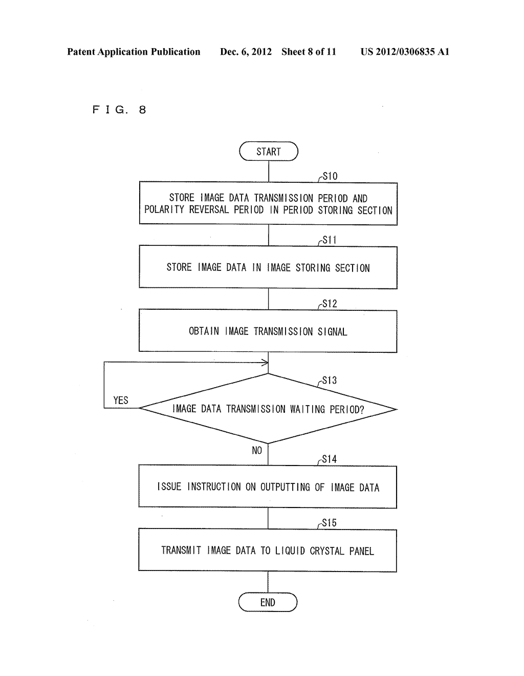 LIQUID CRYSTAL DISPLAY DEVICE, DISPLAY METHOD, DISPLAY PROGRAMME, AND     COMPUTER READABLE RECORDING MEDIUM - diagram, schematic, and image 09