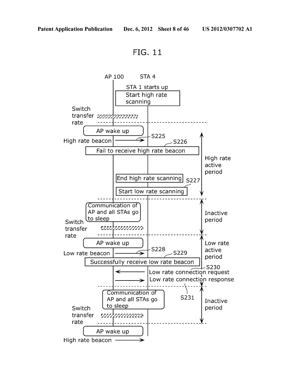 COMMUNICATION APPARATUS, COMMUNICATION METHOD, TERMINAL APPARATUS, AND     COMMUNICATION SYSTEM - diagram, schematic, and image 09