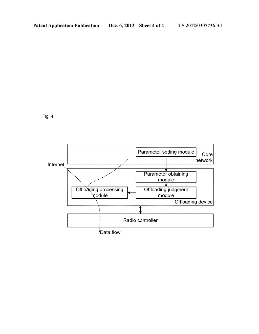 Method and Apparatus for Offloading Internet Data in Access Network - diagram, schematic, and image 05