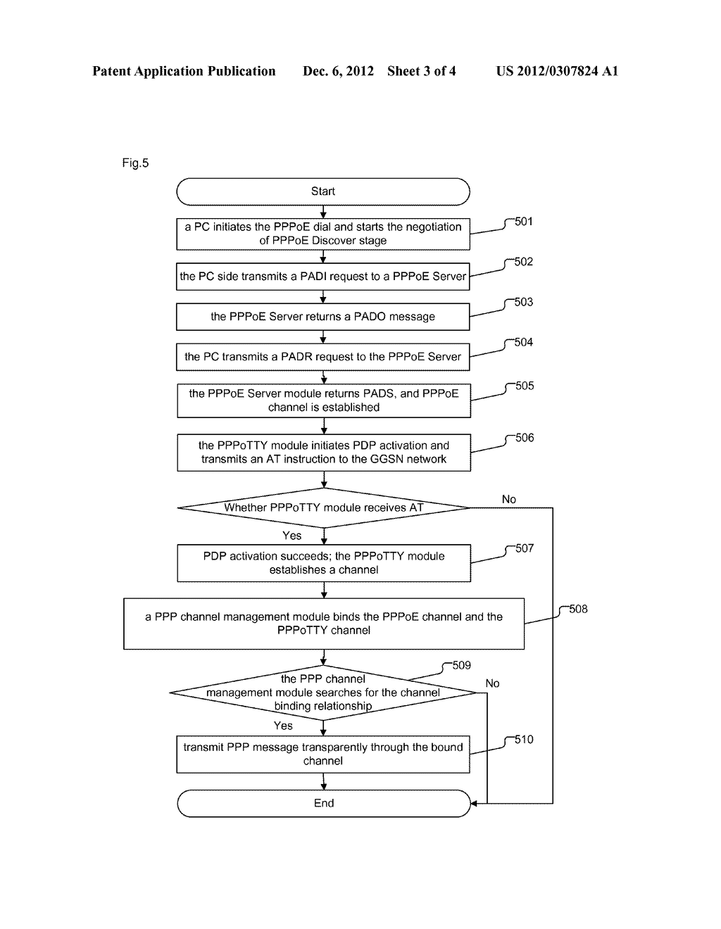 Method and network access device for enabling data forwarding between     different physical mediums - diagram, schematic, and image 04