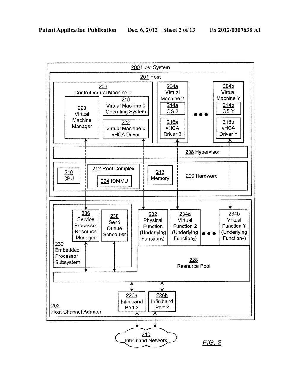 METHOD AND SYSTEM FOR TEMPORARY DATA UNIT STORAGE ON INFINIBAND HOST     CHANNEL ADAPTOR - diagram, schematic, and image 03