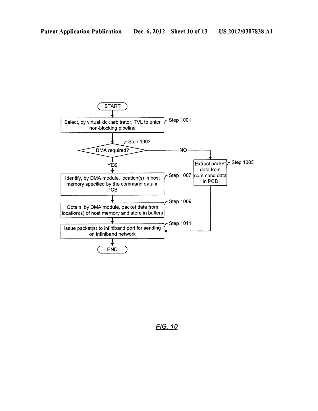 METHOD AND SYSTEM FOR TEMPORARY DATA UNIT STORAGE ON INFINIBAND HOST     CHANNEL ADAPTOR - diagram, schematic, and image 11