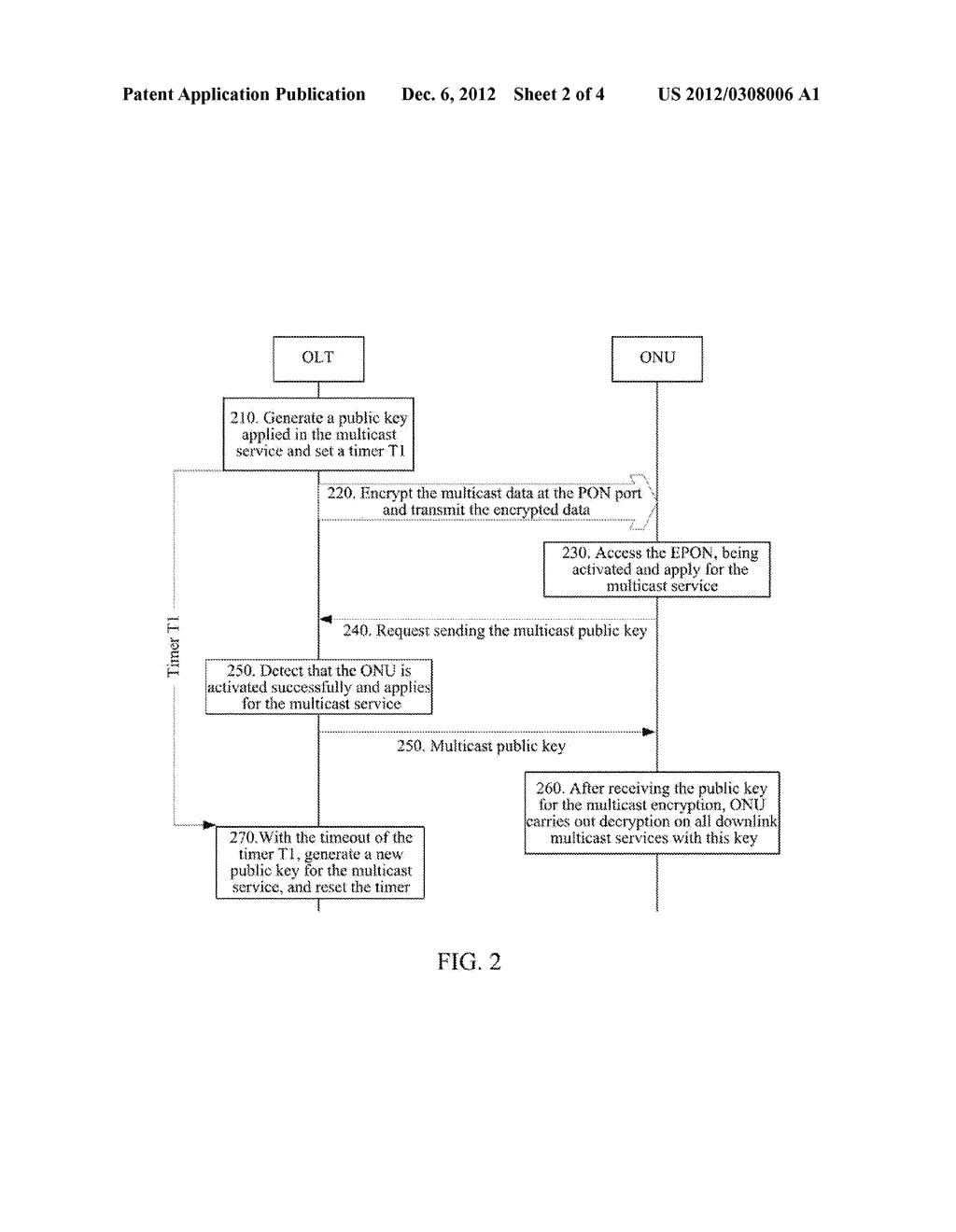 Method and Device for Encrypting Multicast Service in Passive Optical     Network System - diagram, schematic, and image 03