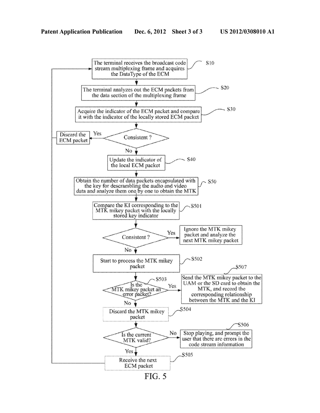 Method and Apparatus for Processing Entitlement Control Message Packets - diagram, schematic, and image 04