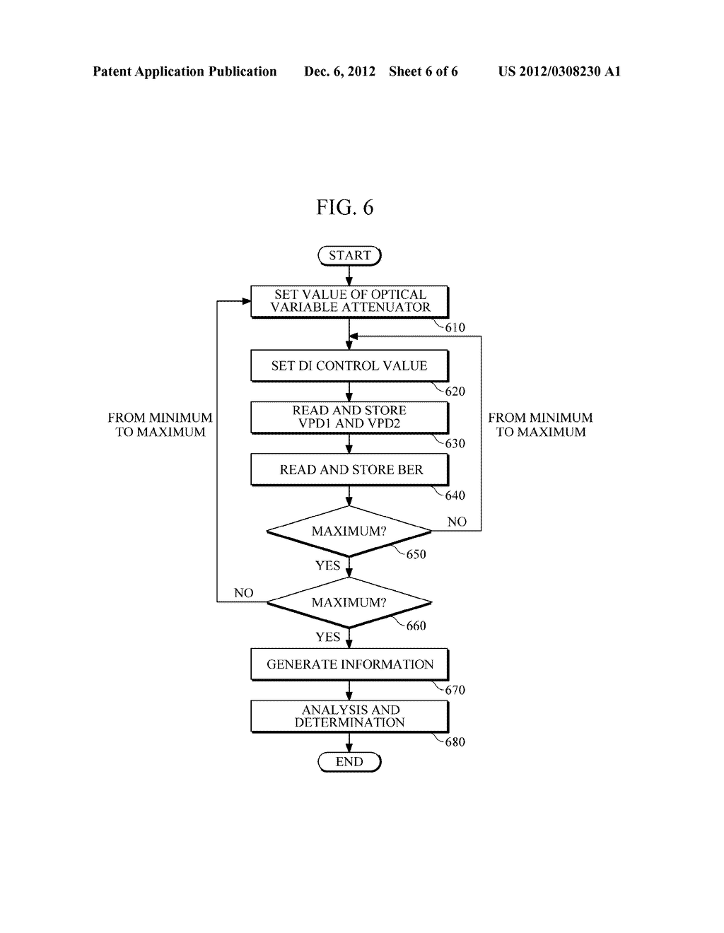 METHOD AND APPARATUS FOR CONTROLLING AN OPTICAL RECEIVER HAVING DELAY     PATHS - diagram, schematic, and image 07