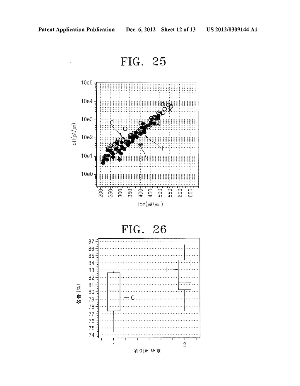 METHODS OF FORMING MOSFET DEVICES USING NITROGEN-INJECTED OXIDE LAYERS TO     FORM GATE INSULATING LAYERS HAVING DIFFERENT THICKNESSES - diagram, schematic, and image 13