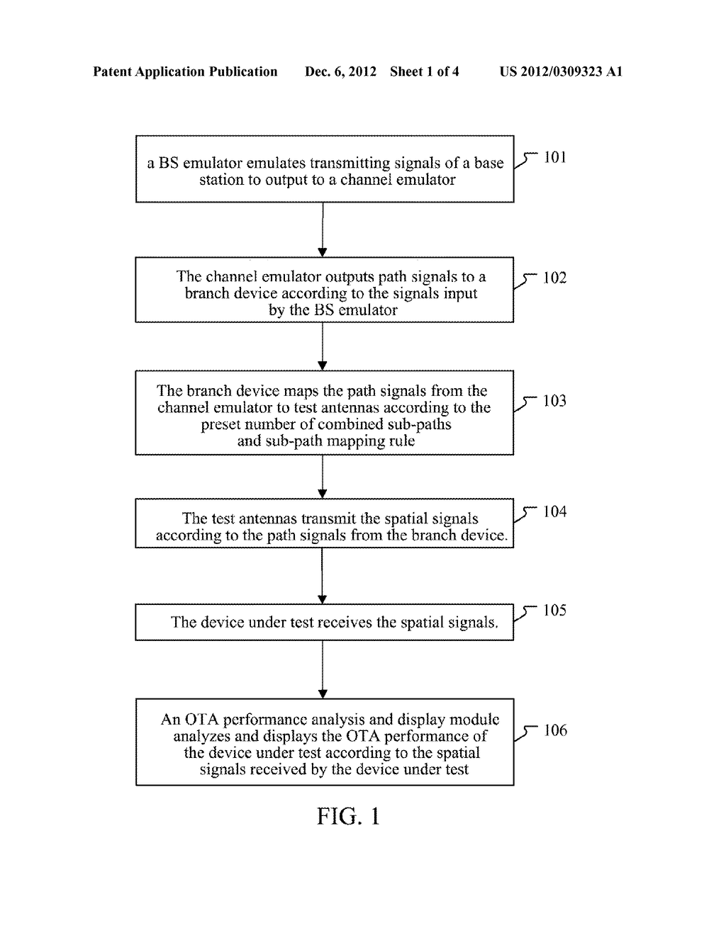 METHOD AND SYSTEM FOR SPATIAL RADIO-FREQUENCY PERFORMANCE TESTING BASED ON     MULTIPLE-ANTENNA SYSTEM - diagram, schematic, and image 02