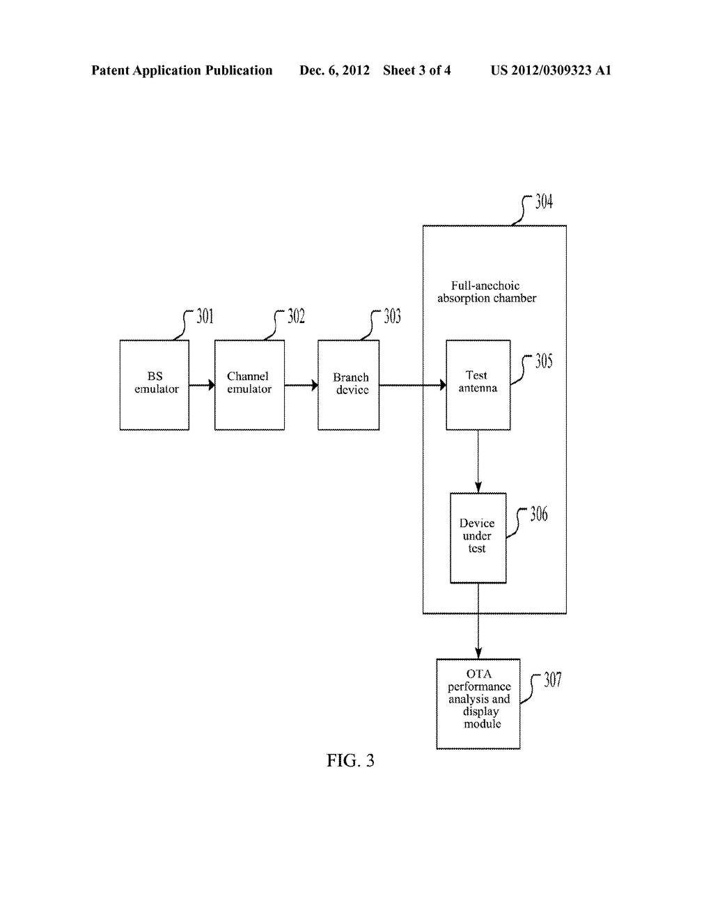 METHOD AND SYSTEM FOR SPATIAL RADIO-FREQUENCY PERFORMANCE TESTING BASED ON     MULTIPLE-ANTENNA SYSTEM - diagram, schematic, and image 04