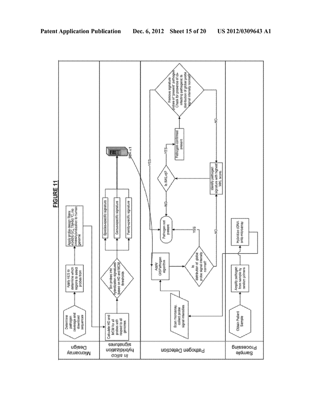 METHOD AND/OR APPARATUS OF OLIGONUCLEOTIDE DESIGN AND/OR NUCLEIC ACID     DETECTION - diagram, schematic, and image 16