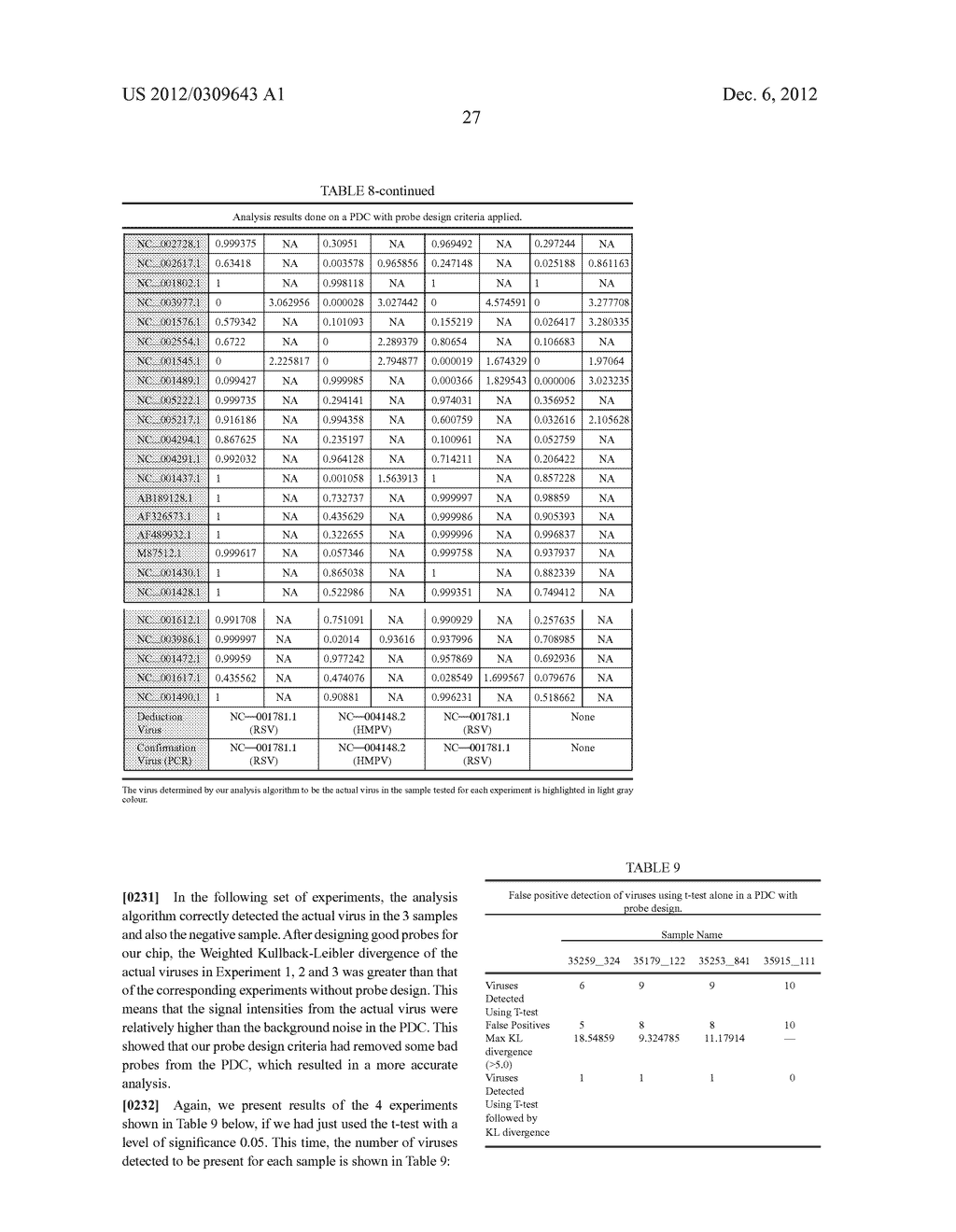 METHOD AND/OR APPARATUS OF OLIGONUCLEOTIDE DESIGN AND/OR NUCLEIC ACID     DETECTION - diagram, schematic, and image 48