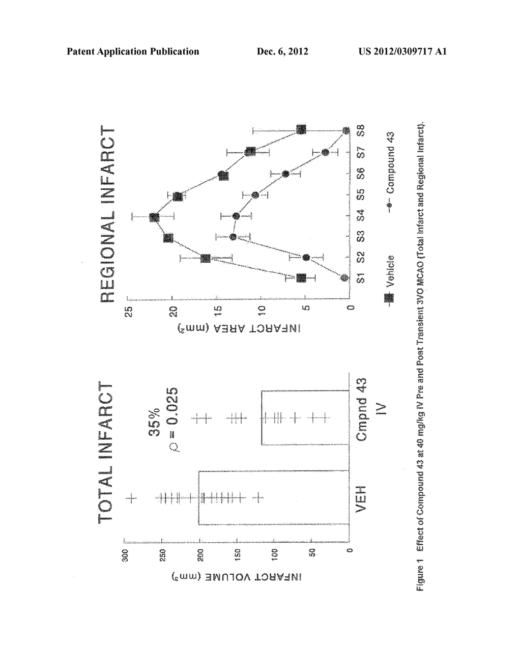 COMPOUNDS, METHODS AND PHARMACEUTICAL COMPOSITIONS FOR INHIBITING PARP - diagram, schematic, and image 02