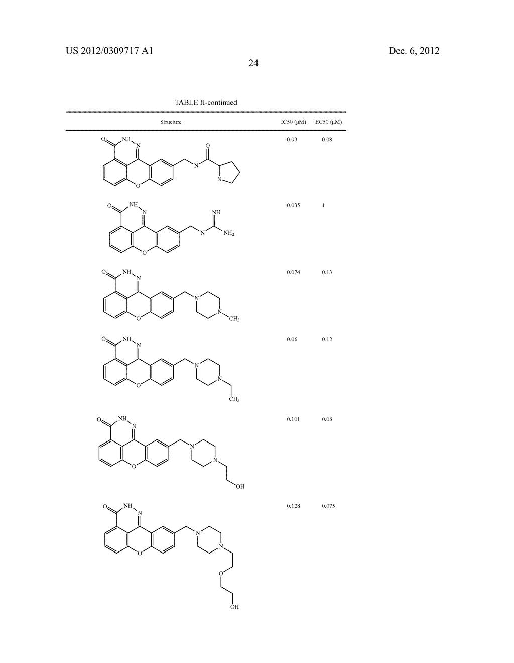 COMPOUNDS, METHODS AND PHARMACEUTICAL COMPOSITIONS FOR INHIBITING PARP - diagram, schematic, and image 26