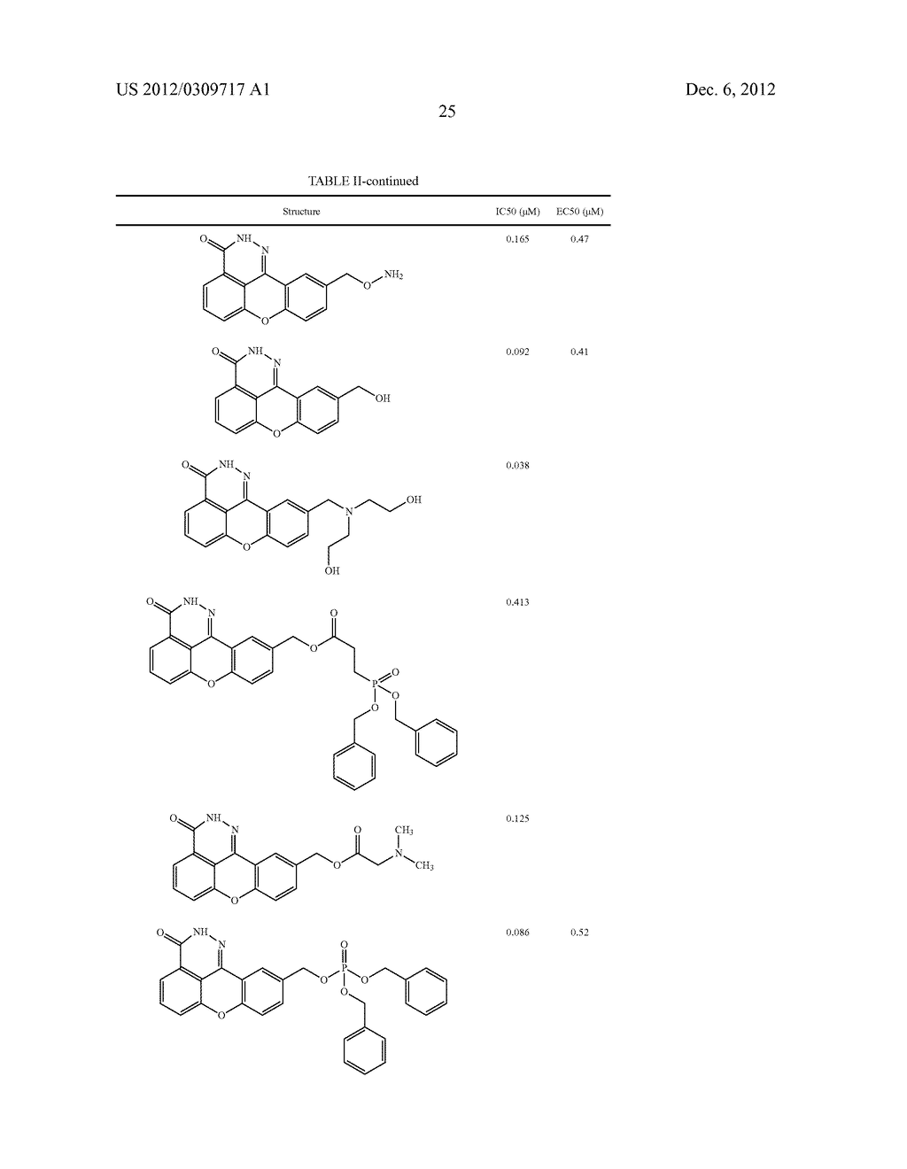 COMPOUNDS, METHODS AND PHARMACEUTICAL COMPOSITIONS FOR INHIBITING PARP - diagram, schematic, and image 27