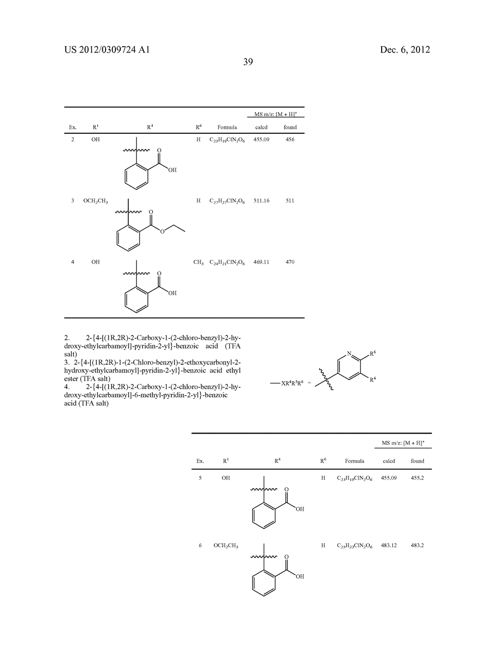 NEPRILYSIN INHIBITORS - diagram, schematic, and image 40