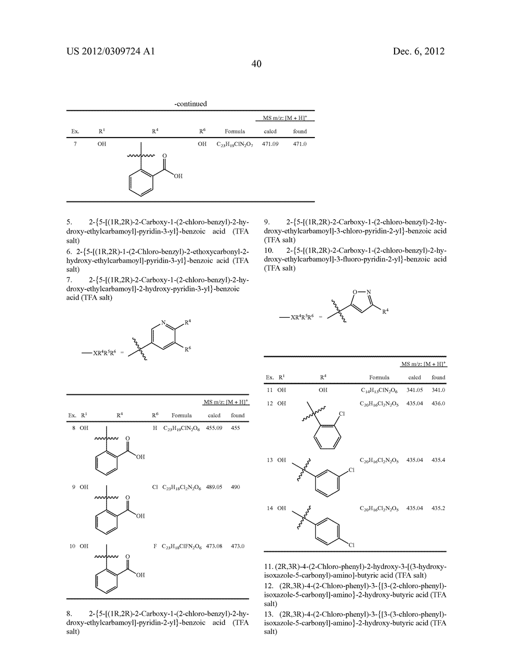 NEPRILYSIN INHIBITORS - diagram, schematic, and image 41