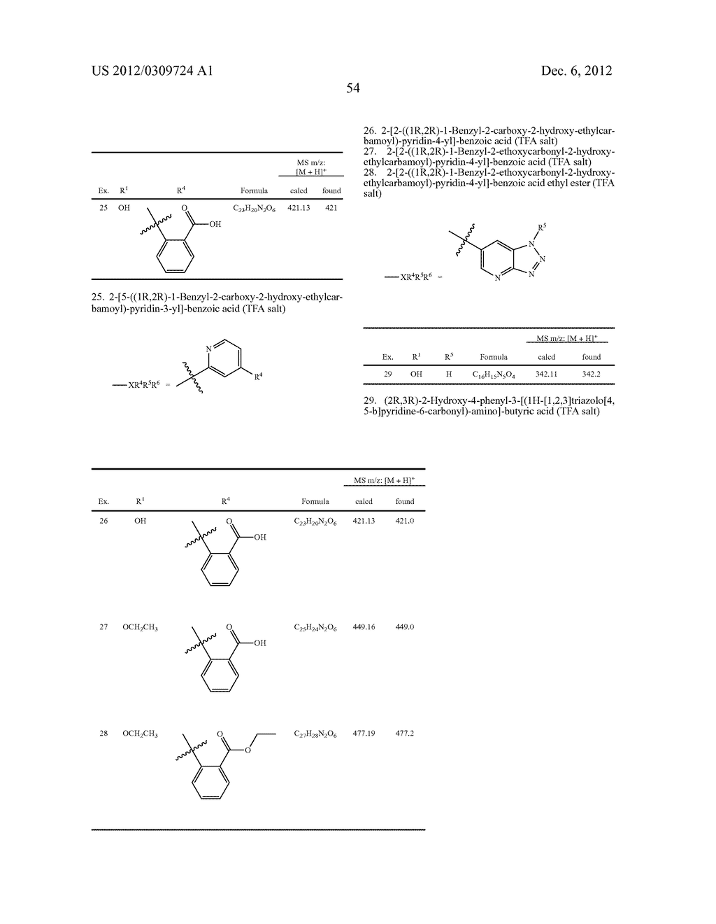 NEPRILYSIN INHIBITORS - diagram, schematic, and image 55