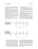 CALIXARENE-BASED PEPTIDE CONFORMATION MIMETICS, METHODS OF USE, AND     METHODS OF MAKING diagram and image