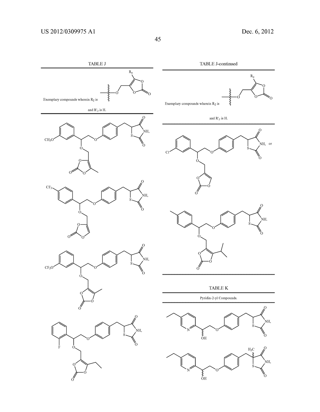 PPAR-SPARING THIAZOLIDINEDIONE SALTS FOR THE TREATMENT OF METABOLIC     DISEASES - diagram, schematic, and image 60