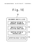 ENVIRONMENT RISK ANALYSIS SYSTEM AND METHOD OF ANALYZING ENVIRONMENT RISK diagram and image