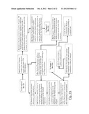 Methods for Improving the Clinical Outcome of Patient Care and for     Reducing Overall Health Care Costs diagram and image