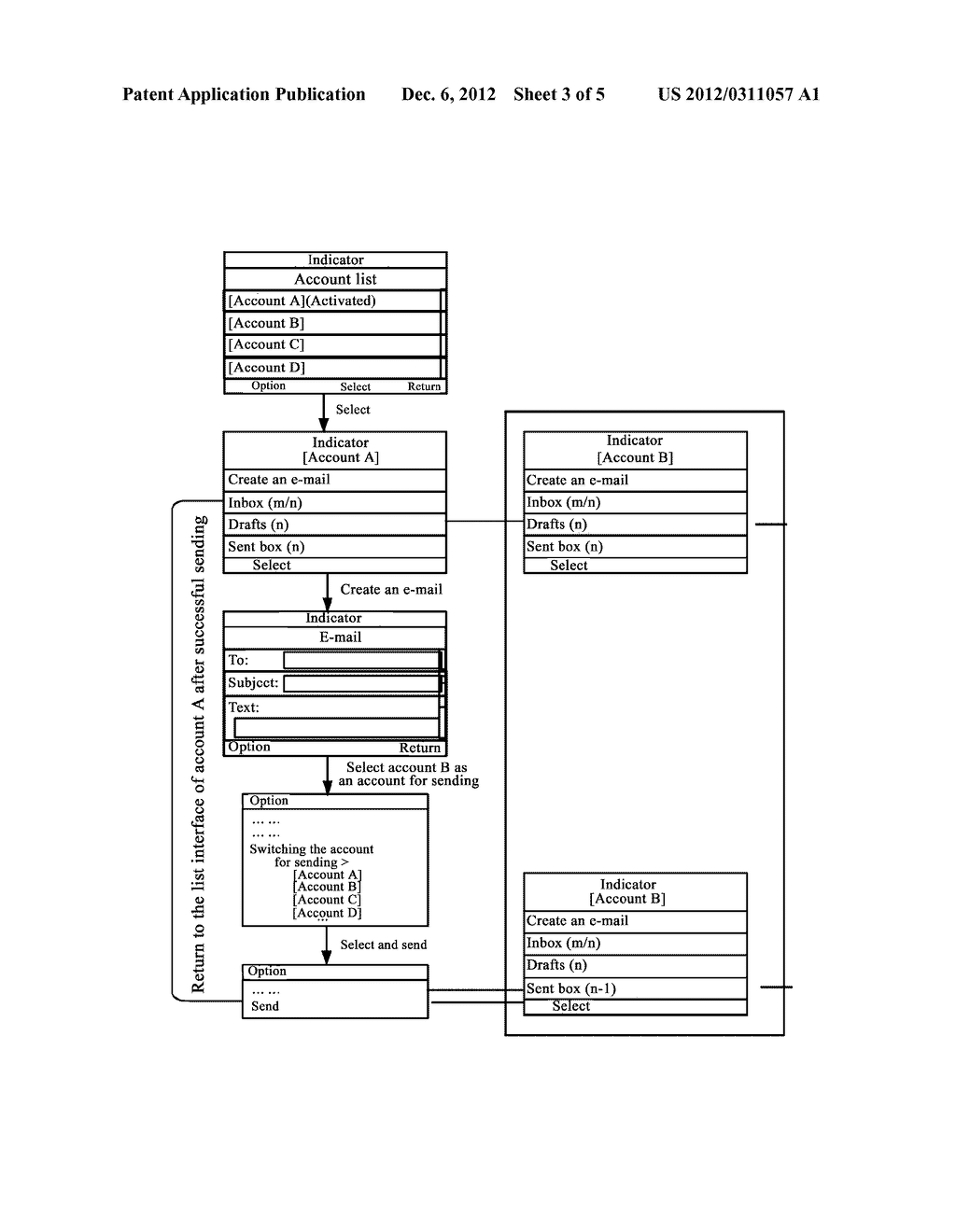 MOBILE TERMINAL AND METHOD FOR SWITCHING E-MAIL ACCOUNTS ON MOBILE     TERMINAL - diagram, schematic, and image 04