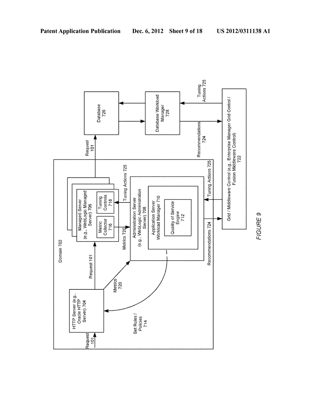 SYSTEM AND METHOD FOR USING QUALITY OF SERVICE WITH WORKLOAD MANAGEMENT IN     AN APPLICATION SERVER ENVIRONMENT - diagram, schematic, and image 10