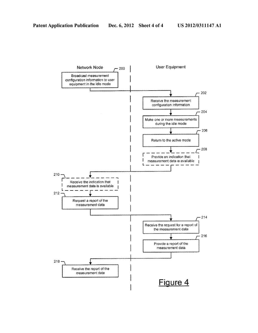 Method and Apparatus for Reporting of Measurement Data - diagram, schematic, and image 05
