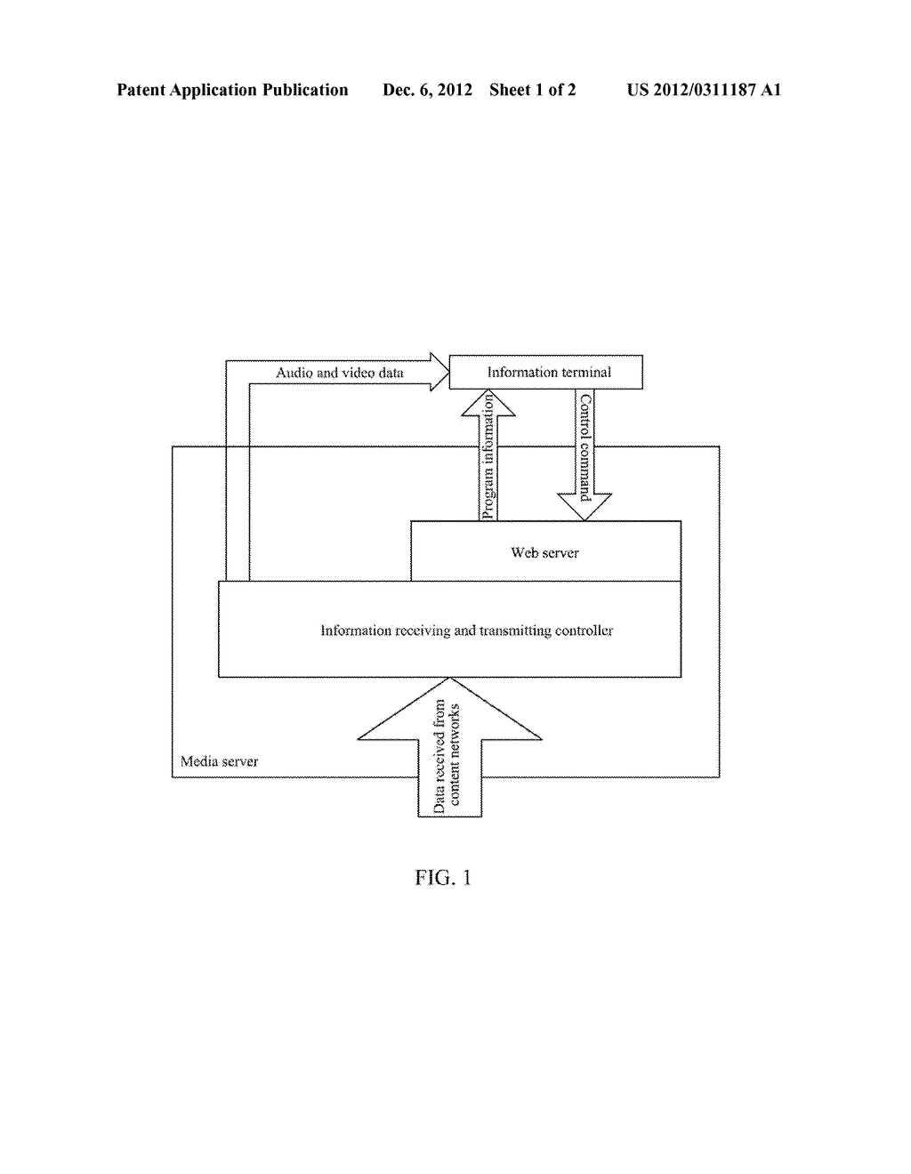 Media Server and Method for Audio/Video Transmission - diagram, schematic, and image 02