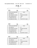 SETTING VALUE MANAGEMENT APPARATUS AND MANAGEMENT METHOD THEREOF diagram and image