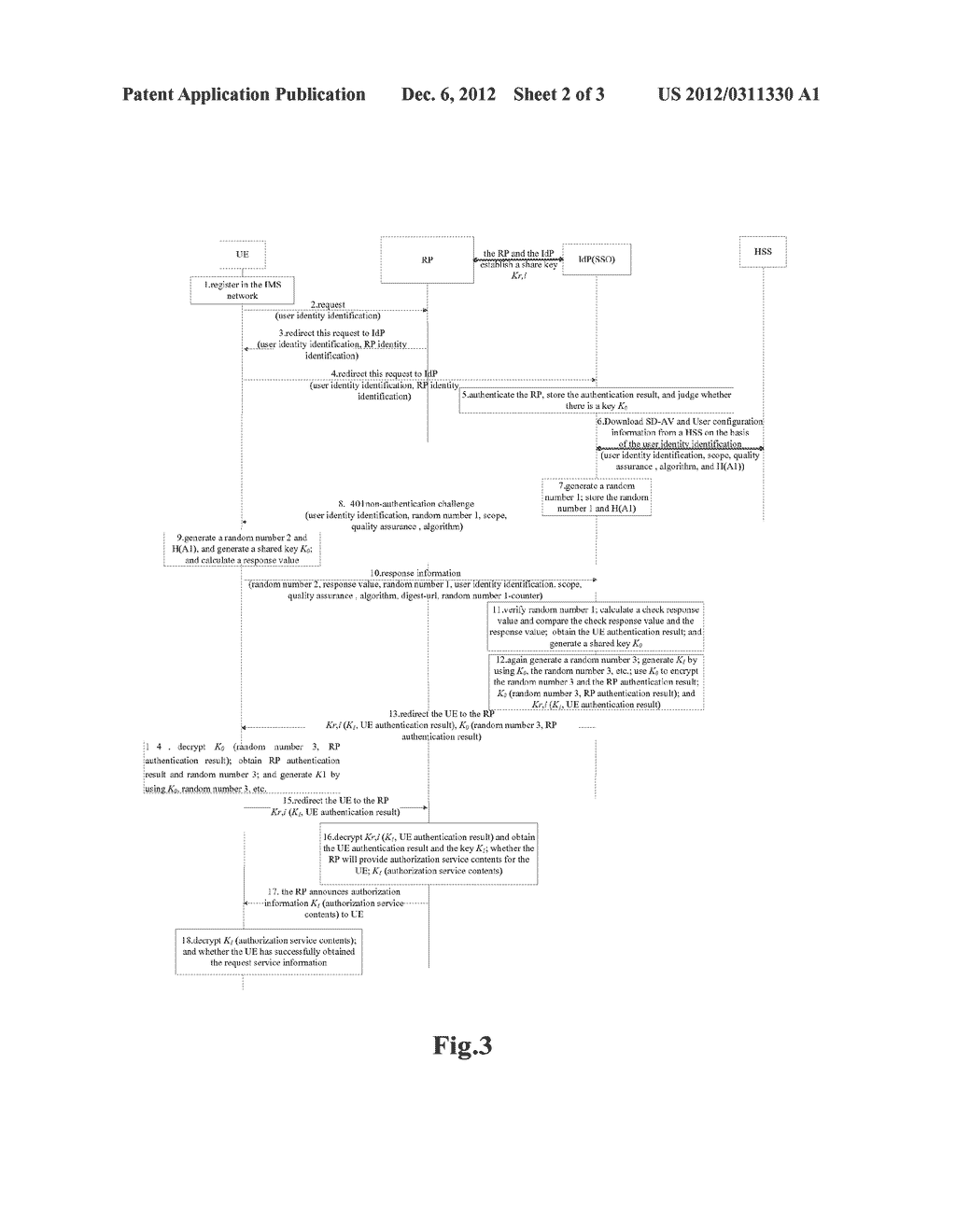 METHOD AND SYSTEM FOR SINGLE SIGN-ON - diagram, schematic, and image 03