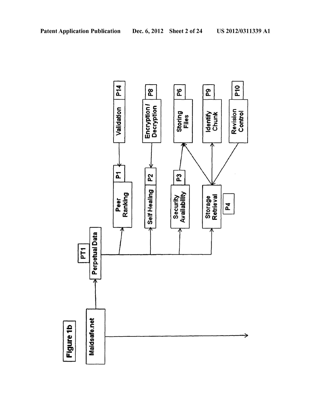 METHOD FOR STORING DATA ON A PEER-TO-PEER NETWORK - diagram, schematic, and image 03