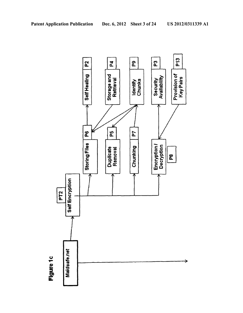 METHOD FOR STORING DATA ON A PEER-TO-PEER NETWORK - diagram, schematic, and image 04