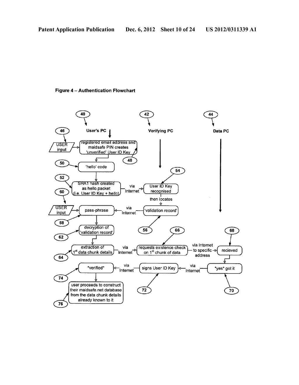 METHOD FOR STORING DATA ON A PEER-TO-PEER NETWORK - diagram, schematic, and image 11