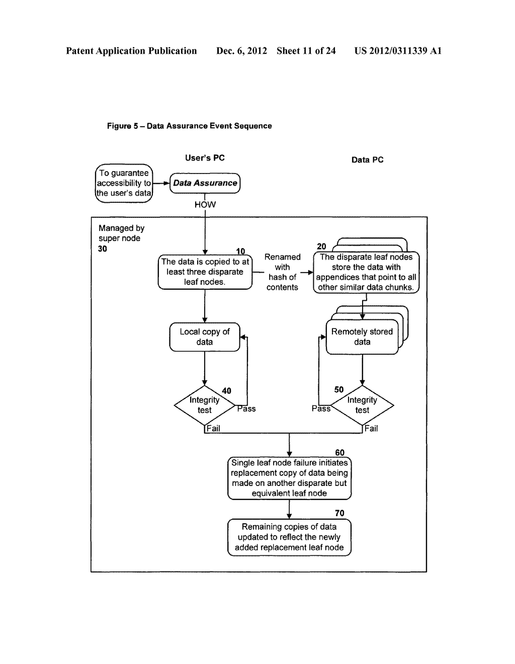METHOD FOR STORING DATA ON A PEER-TO-PEER NETWORK - diagram, schematic, and image 12
