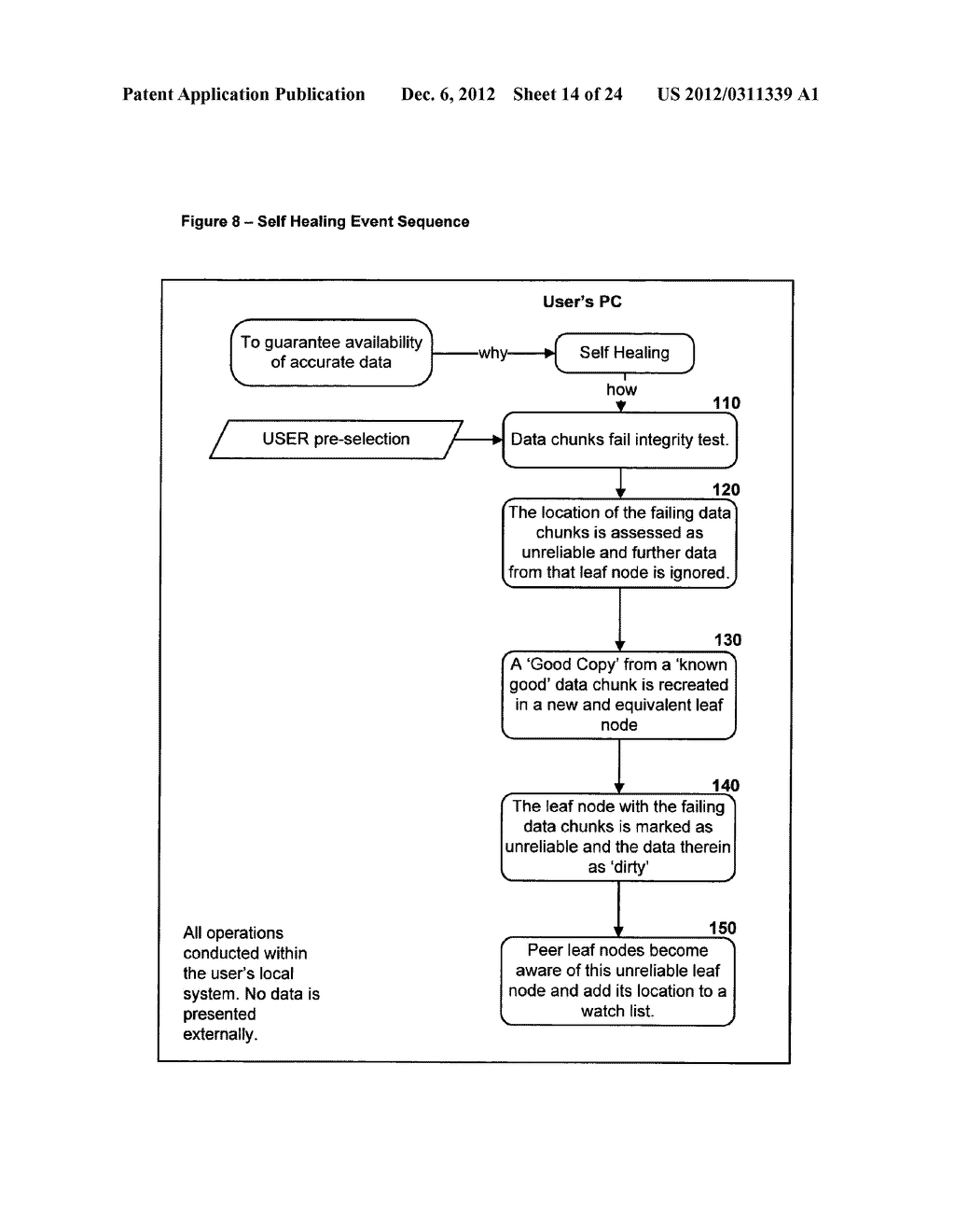 METHOD FOR STORING DATA ON A PEER-TO-PEER NETWORK - diagram, schematic, and image 15